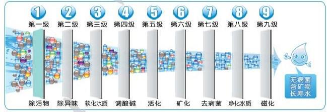 能量水机原理图