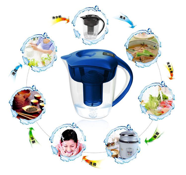 能量净水壶