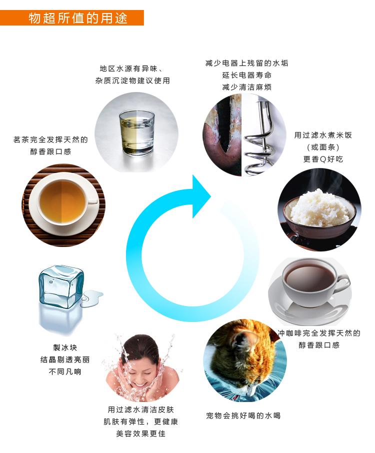 净水壶 过滤 净化水