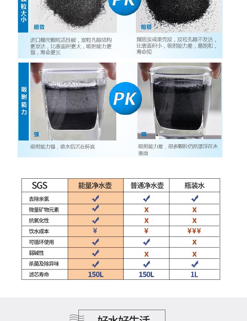 过滤水壶滤芯材料对比