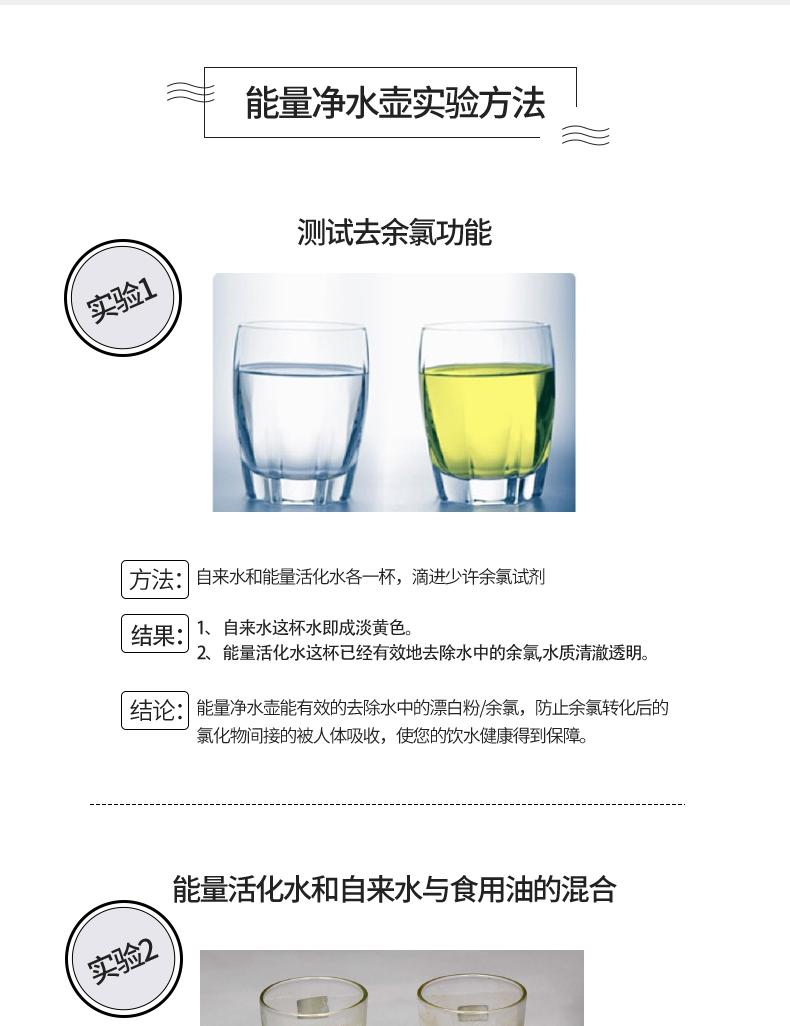 滤水壶实验1