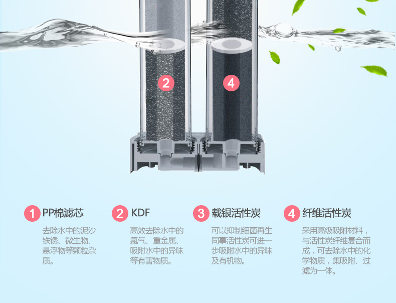 活性炭纤维滤芯