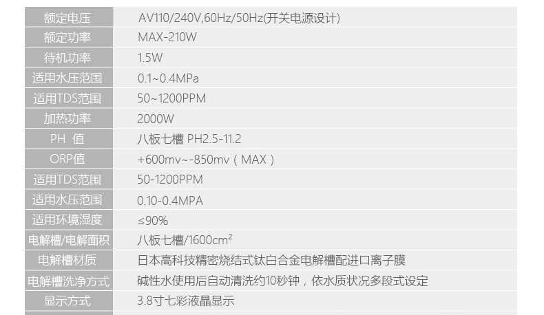 EHM-929参数表